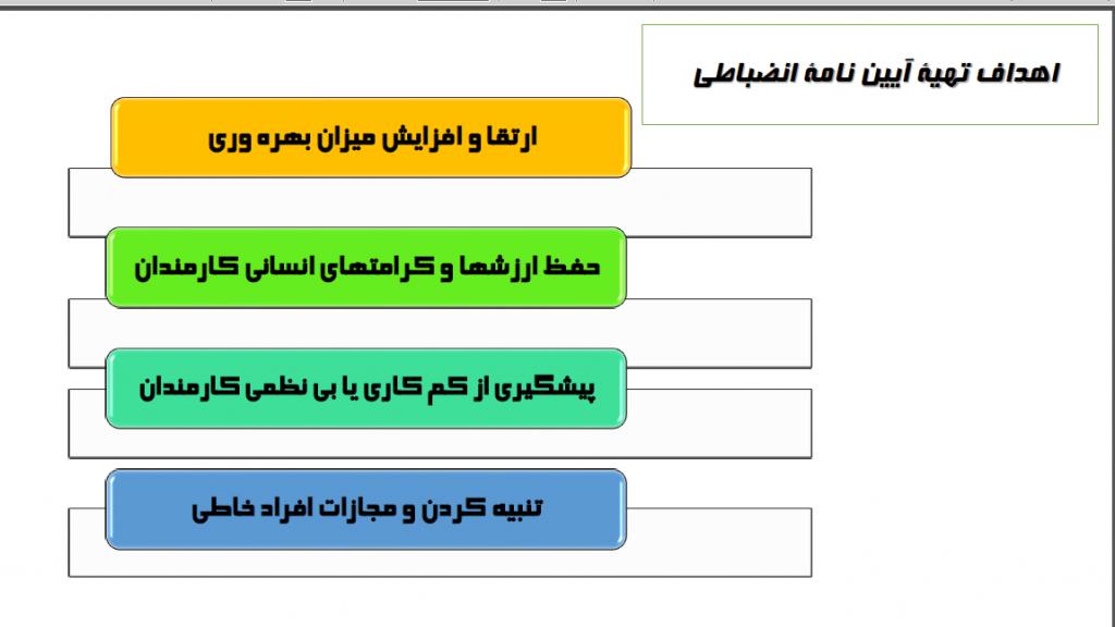 اهداف آییننامه انضباطی